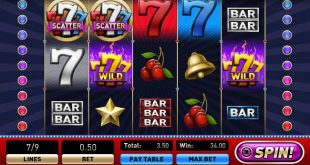 Tips Penting Taruhan MEsin Slot